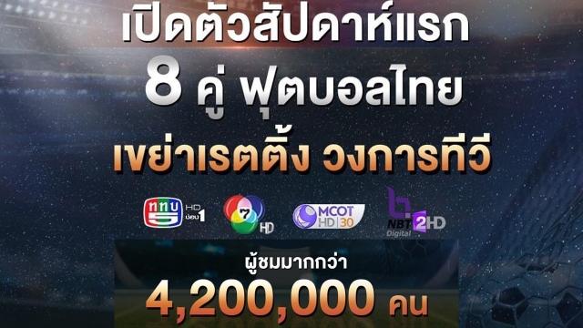 เปิดตัวไทย